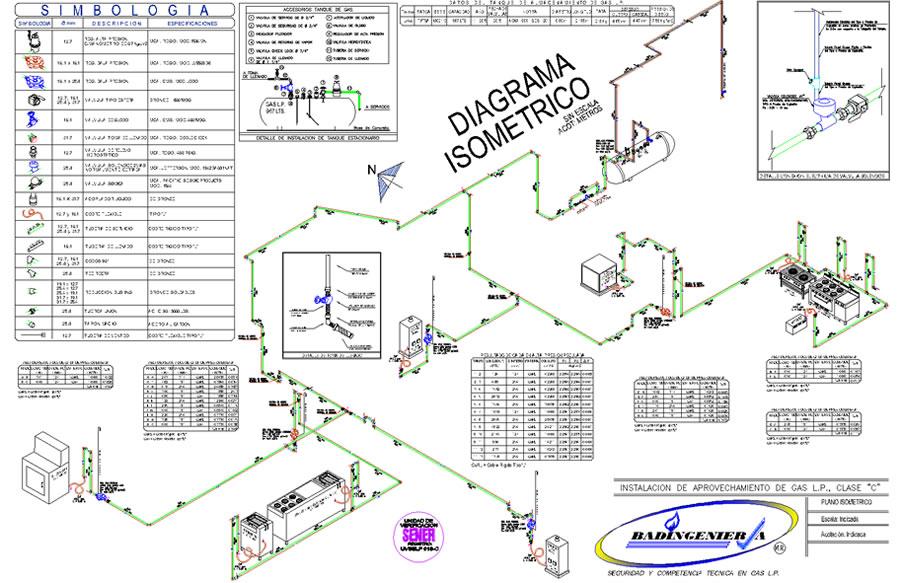 Elaboracion de isometricos for Instalacion de gas lp